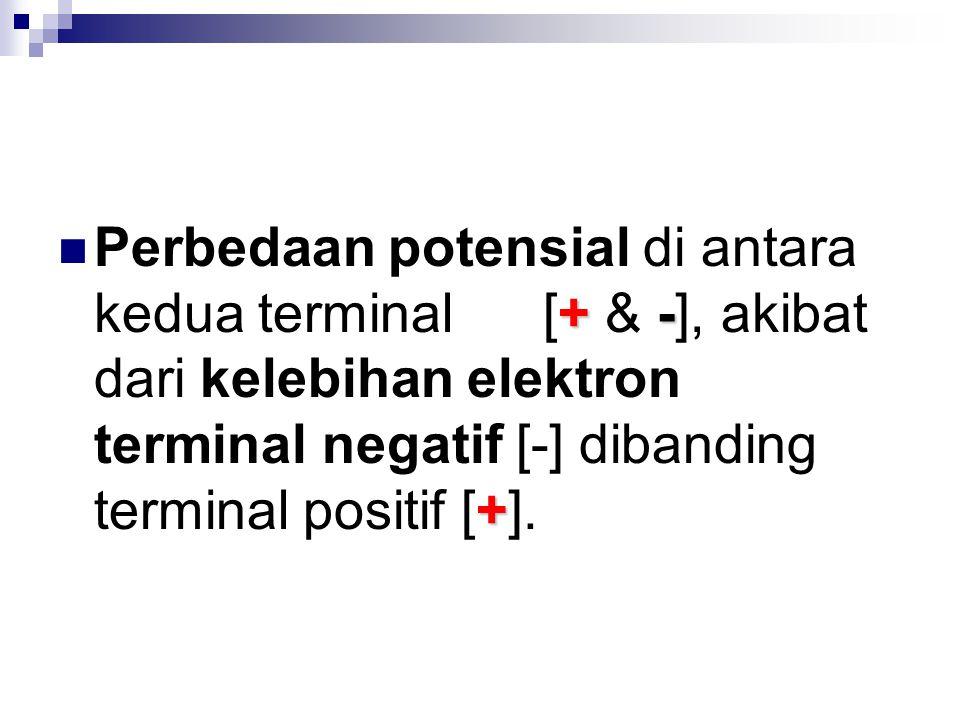 Perbedaan potensial di antara kedua terminal [+ & -], akibat dari kelebihan elektron terminal negatif [-] dibanding terminal positif [+].